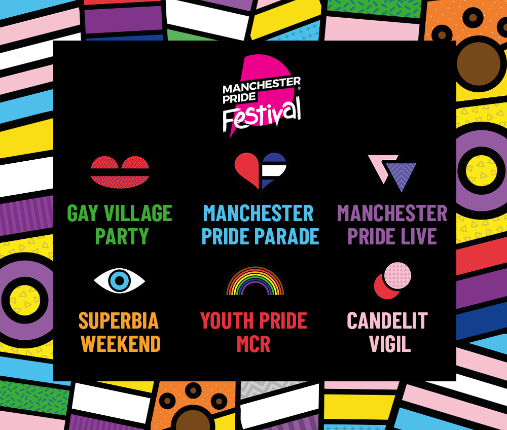 Manchester Pride Line-up Poster 2020