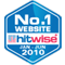 hitWise #1 Website 2008